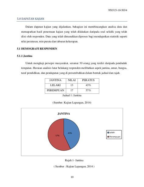 cara membuat abstrak pengajian am contoh dapatan kajian pbs pa