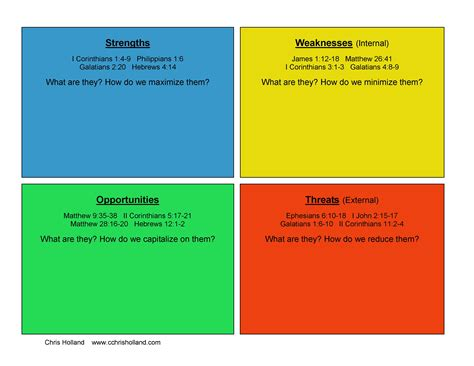 Swot Chart Template Word Portablegasgrillweber Com Free Swot Chart Template