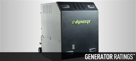 dynasys apu generator review