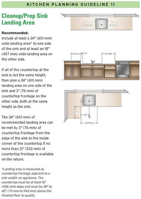 guidelines for layout design 17 best images about 14 kitchen design guidelines