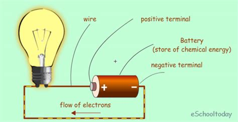 how much energy is stored in a 5 0 h inductor carrying 35 a idiosyncratic knowledge radiant energy