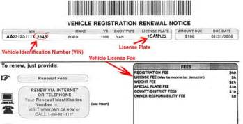 when is new registration dates for cars vehicle registration and title information