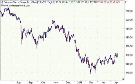 optionsscheinrechner deutsche bank commerzbank hebelprodukte musterdepot er 246 ffnen