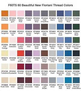 floriani thread color chart floriani embroidery thread 1000 yard cones ebay