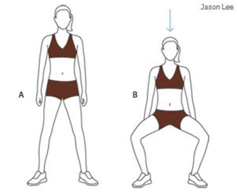 esercizi interno cosce 5 esercizi per rassodare l interno cosce