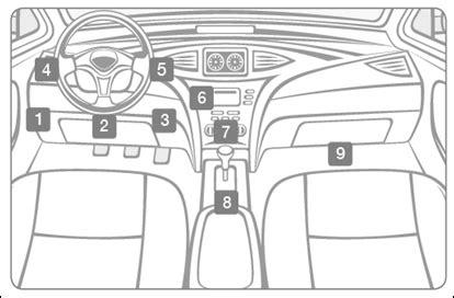 on board diagnostic system 1994 mitsubishi truck windshield wipe control hum by verizon locate the obd ii port verizon wireless