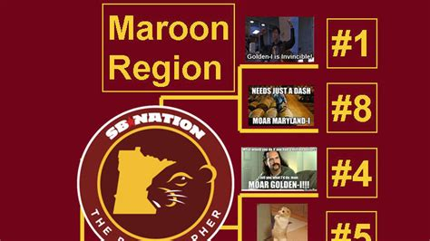 dem md aulona brkt maroon gopher football meme madness sweet 16 maroon region 2