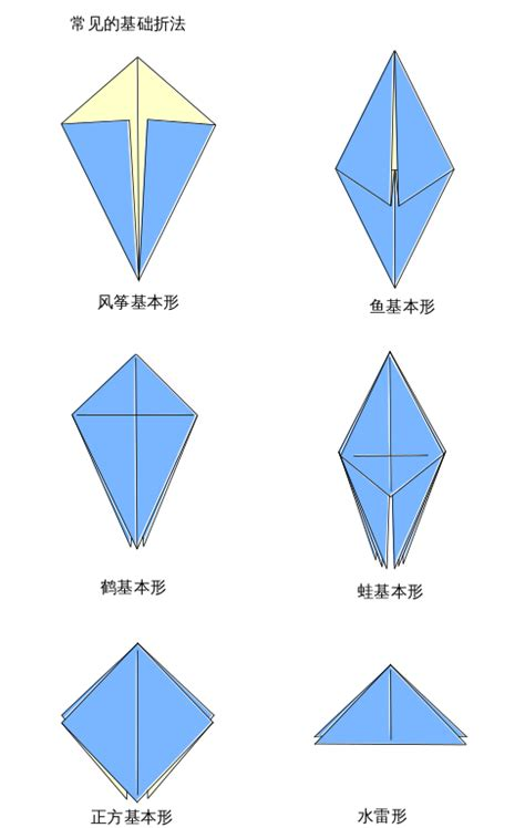 Origami Wiki - file origami bases zh hans svg wikimedia commons