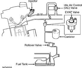 1996 volvo 940 engine diagram get free image about wiring diagram