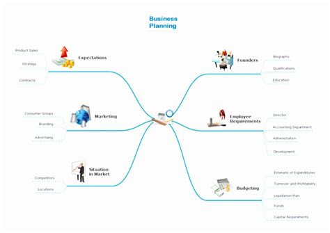 mind map template pdf excellent stakeholder map template photos resume ideas