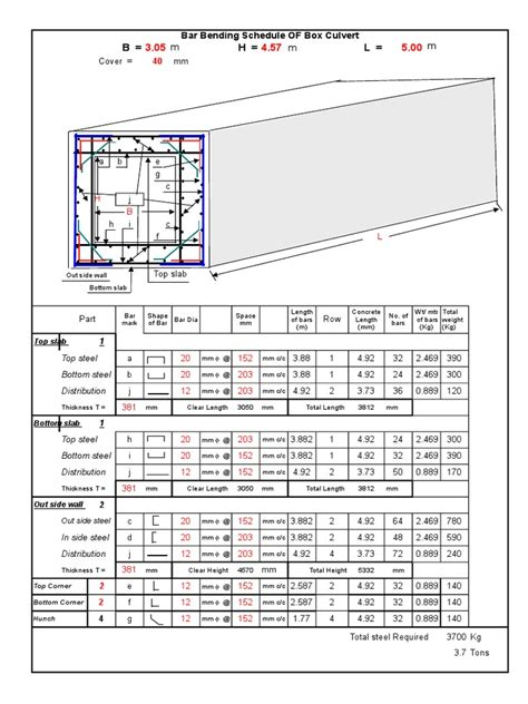 Culvert Design Spreadsheet by Bar Bending Schedule Of Box Culvert