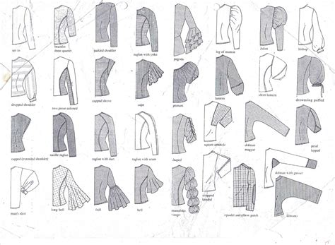 sketch new pattern sleeve styles fashion sketches pinterest patterns