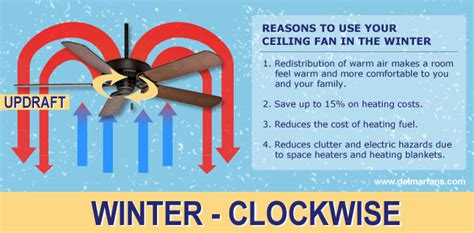 fan rotation in winter ceiling fan direction for summer and winter set up your