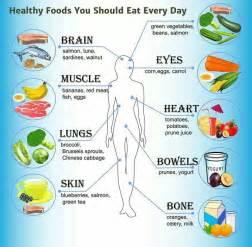 best 25 brain healthy foods ideas on