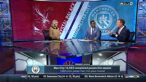 epl nbc epl commentator assignments on nbc sports gameweek 22