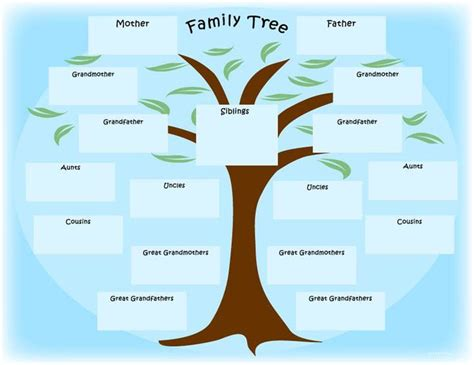 one sided family tree template 25 unique family tree templates ideas on free