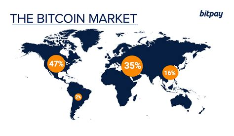Bitcoin Merchant Services 1 by Bitpay S Bitcoin Payments Volume Grows By 328 On Pace