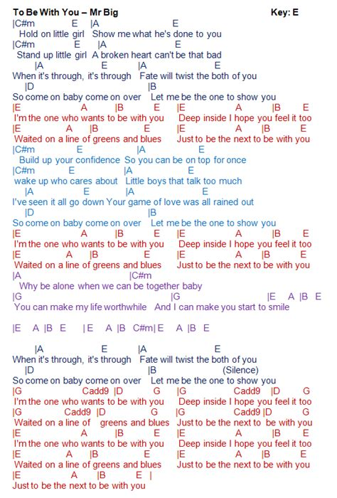 guitar tutorial it might be you talkingchord com may 2013