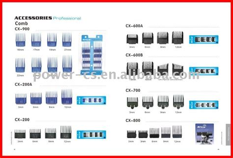 clipper sizes for haircut hair clipper comb sizes short hairstyle 2013