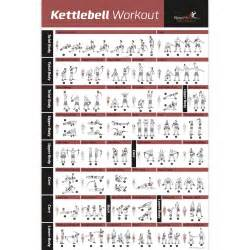 printable workout plan build muscle kettlebell workout exercise poster laminated home gym