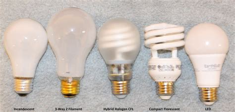 File Lightbulbs Jpg Wikimedia Commons When Was The Led Light Bulb Invented