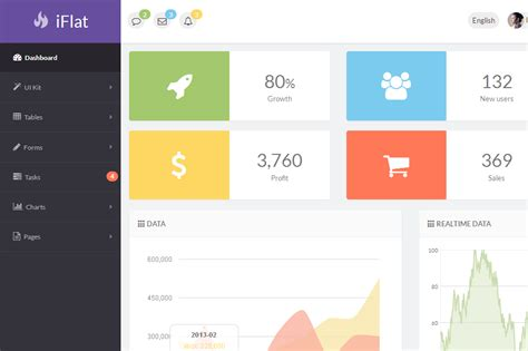 free bootstrap themes bower top 20 premium themes for angularjs developers
