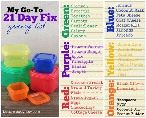 printable shopping list for 21 day fix my 21 day fix grocery list
