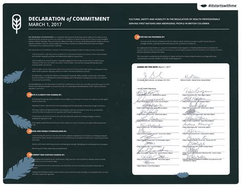 Commitment Declaration Letter indigenous health province of columbia