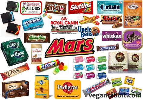 Mars Brand Papir list of companies that do test on animals vegan rabbit