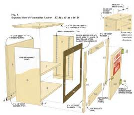 kitchen cabinet diagram flammables cabinet popular woodworking magazine