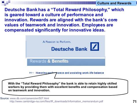 deutsche bank branch code innovation in financial institutions a world tour