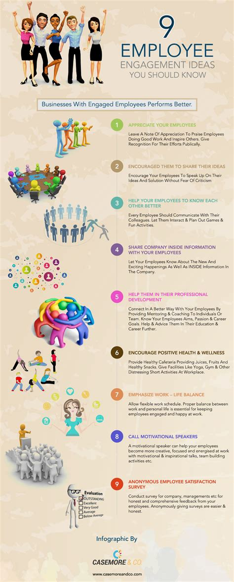 boost 12 effective ways to lift up our exceptional children perspectives volume 11 books an infographic on ultimate employee engagement ideas