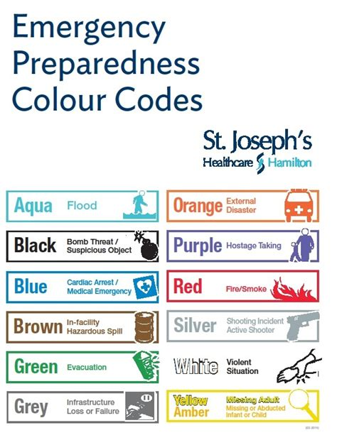 code colors in hospital emergency preparedness st joseph s healthcare hamilton