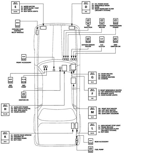 jaguar radio wire harness diagram free wiring