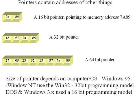 tutorialspoint toc write a variable declaration for a pointer to a char