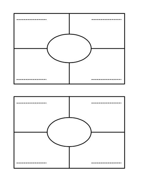 frayer model template pdf frayer model vocabulary graphic organizer goalbook