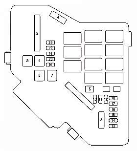2008 honda civic fuse box diagram 2008 honda civic sedan fuse panel and circuit