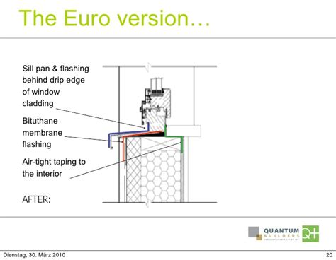 sills thresholds passive house installation details