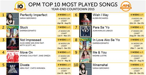 top songs opm top 10 mps year end 2015 most played songs