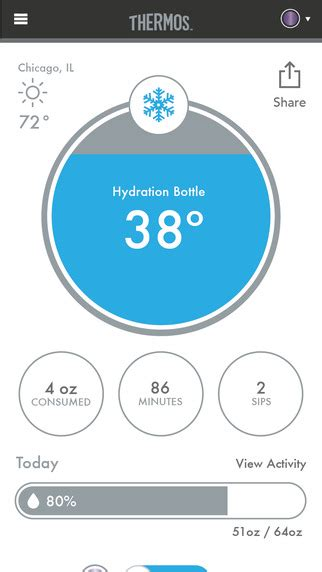 hydration app top 10 apps for getting the most out of your fitbit