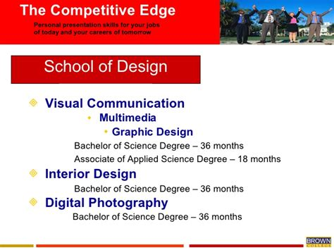 bachelor of design in visual communication unsw the competitive edge for interviews