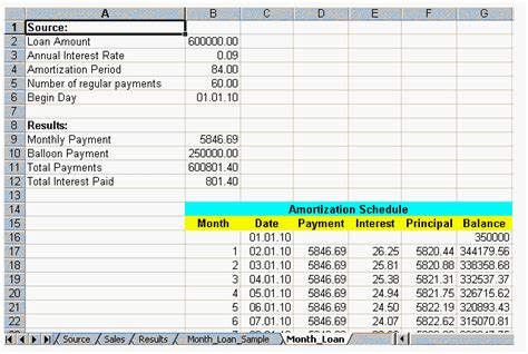 financial excel templates npv irr and more