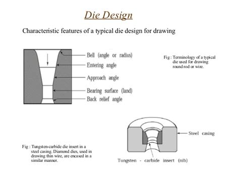 Defects In Drawing Process