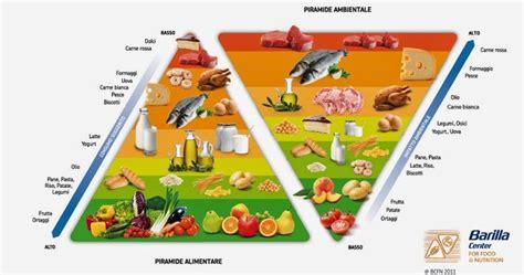 stile alimentare alimentazione e ambiente lo stile alimentare sostenibile