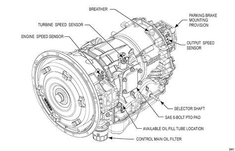 md3060 allison transmission wiring diagram free allison