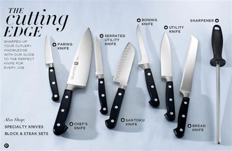Common Kitchen Knivesedit Knife Names