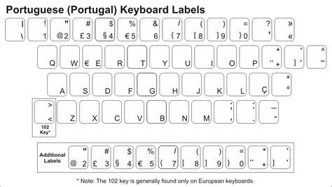 keyboard layout portuguese portuguese keyboard stickers