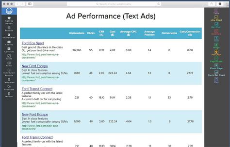 Google Adwords Report Template Report Garden Ads Report Template