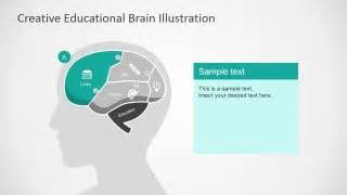 the inventive mind the adhd learning model book 1 books creative educational brain powerpoint template slidemodel