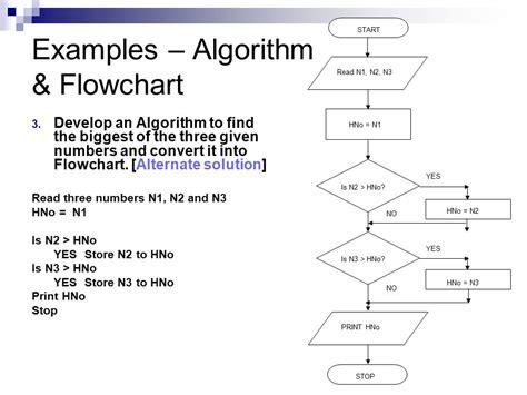 algorithm flowchart algorithm and flowchart exercises for beginners edgrafik
